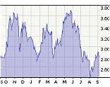 hyflux graph