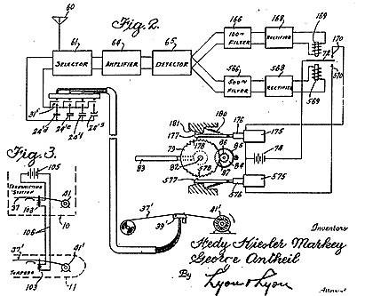 US Patent 2,292,387 - Lamarr & Antheil