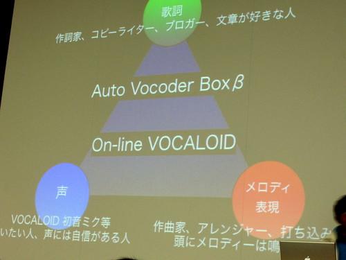 vocoder x vocaloid