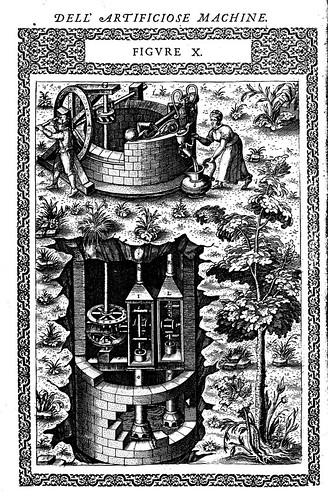 03- Maquina para extraer agua de un pozo.  Puede extraer agua de pozo con la ayuda de un hombre solo