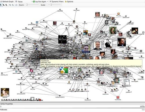2010 - April - 29 - NodeXL - twitter www2010