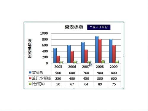 PP_Graph-17