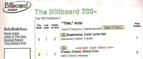 Vision board-Billboard