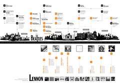 Línea de tiempo (enaniza) Tags: john design graphics timeline beatles lennon diseño gabriele infografia infography líneadetiempo