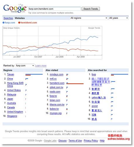 Google Trends-6