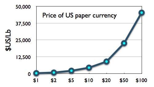 moneyDensity.paper