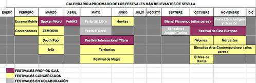 SPCB calendariofestivales