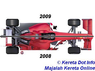 F1-OVERHEAD COMPARISON