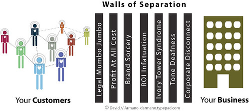Walls of Seperation