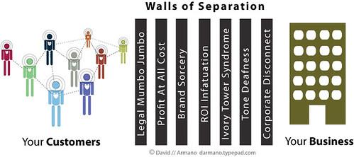 Walls of Seperation