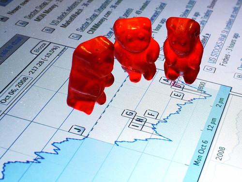 Bear market territory.