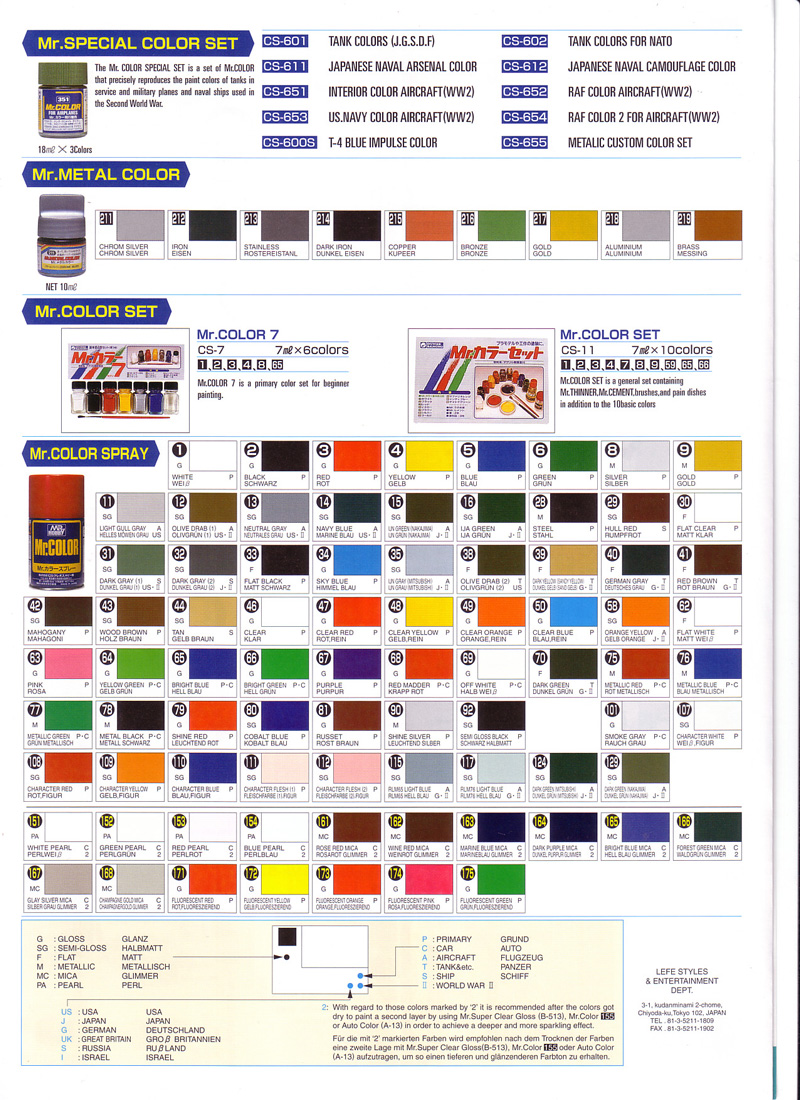 Mr hobby mr color charts i zgok mrhobbymr color spray can paints geenschuldenfo Gallery