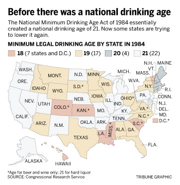 states consider lowering drinking age the politics of  here s a graphic