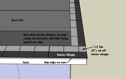 Starter Shingle Example