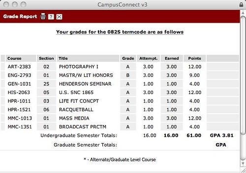 Grades 082S