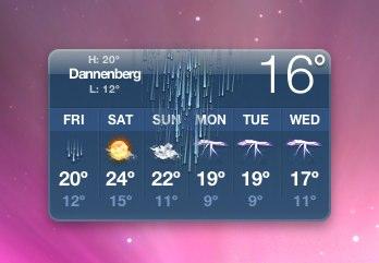 Wetter in Dannenberg
