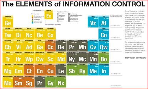 infocontrolBS