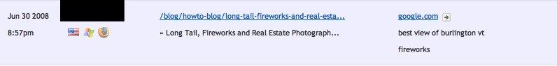 Fireworks analytics data for Real Estate