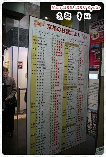 京都車站-楓葉資訊