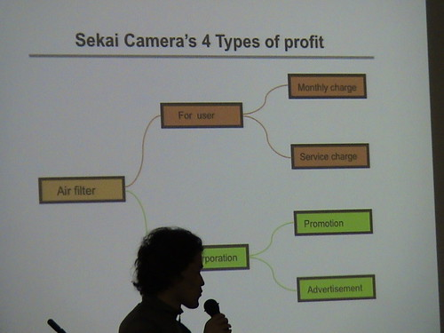 Sekai Camera by you.