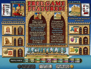achilles slots free game