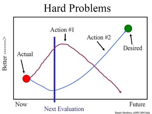 problems_hard