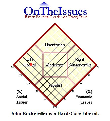 JAY ROCKEFELLER ON THE ISSUES