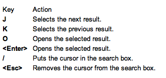 Keyboard shortcuts for using Google