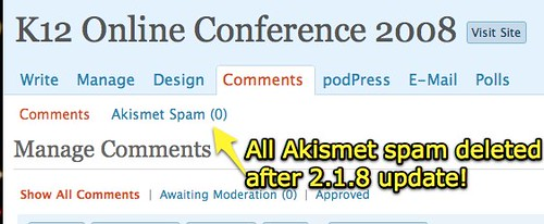 All Akismet spam deleted!