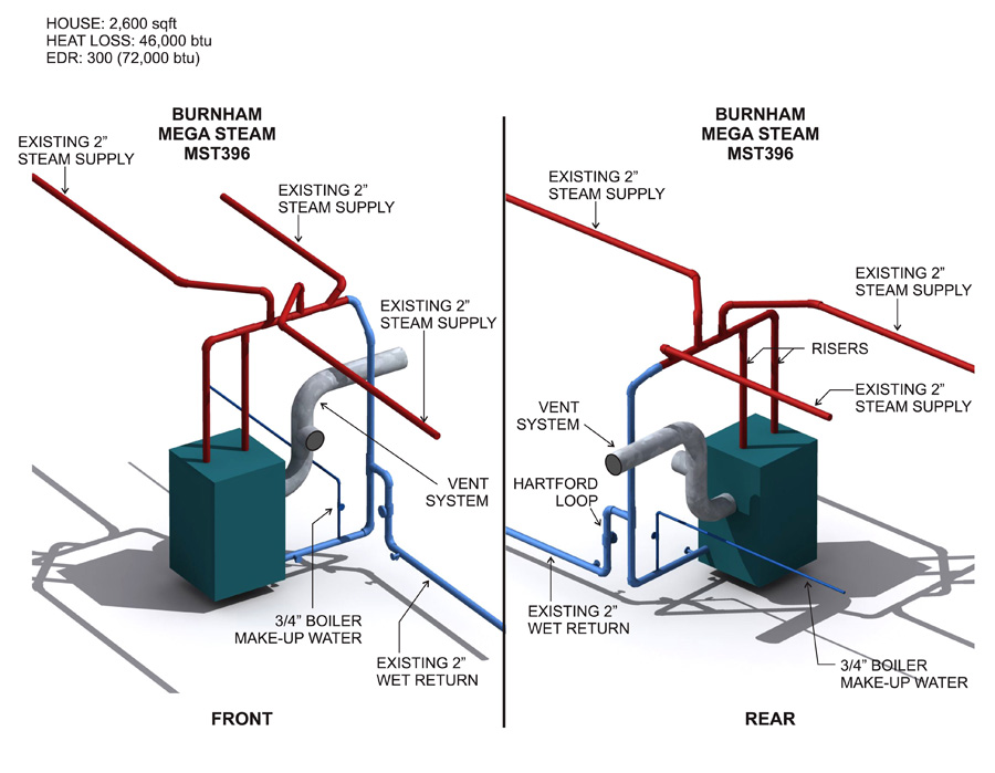 piping diagram of steam boiler steam boiler: burnham steam boiler piping diagram