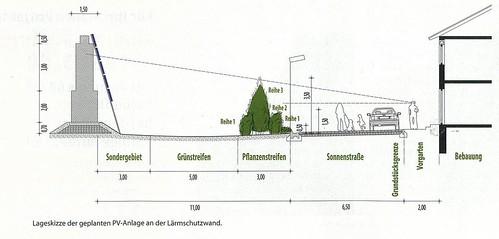 Lageskizze der Photovoltaikanlage an der Lärmschutzwand