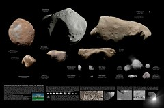 Asteroids, comets and moonlets visited by spac...