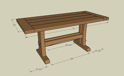 Charmant Another Trestle Table Design [Archive]   Sawmill Creek Woodworking Community