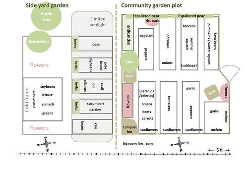 Microsoft PowerPoint - Garden plan 2011b