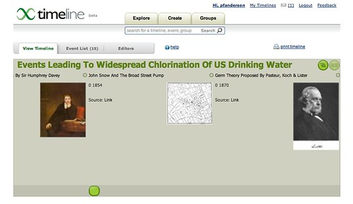 xTimeline: Events Leading to Widespread Chlorination of US Water