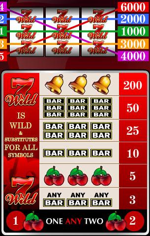 free Wild Sevens 5 Lines slot game symbols