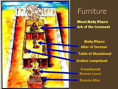 Slide39 - Furniture