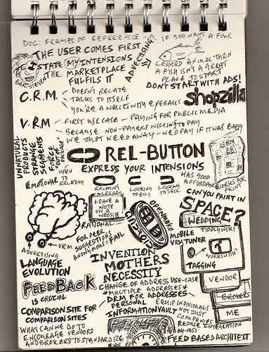 Shopzilla s'attaque aux products reviews: picture VRM Sketchnotes by psd