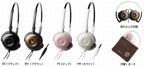 Audio Technica ATH FW3 Buttons