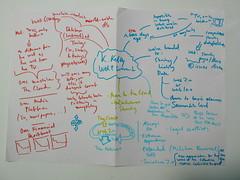Kevin Kelly Mindmap