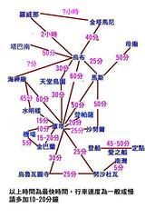 bali 路線時程表