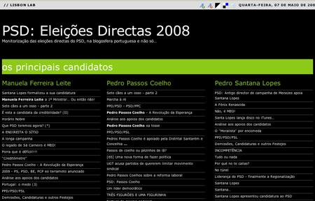 Eleições Directas no PSD 2008