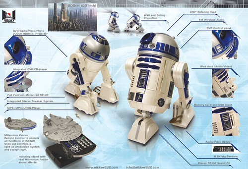 r2-d2-star-wars-projector