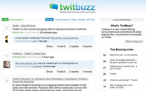 TwitBuzz