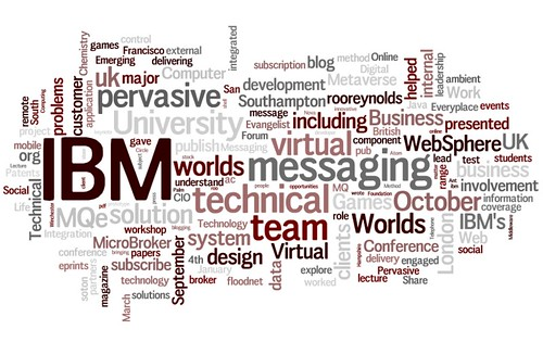 My CV, according to Wordle.net