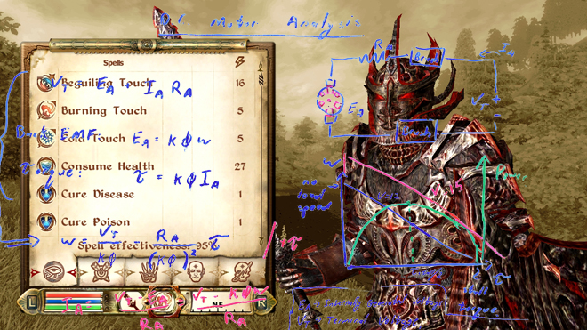 TES4_Character_DaedricX.equation