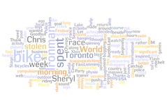 """Wordle"" for my blog"