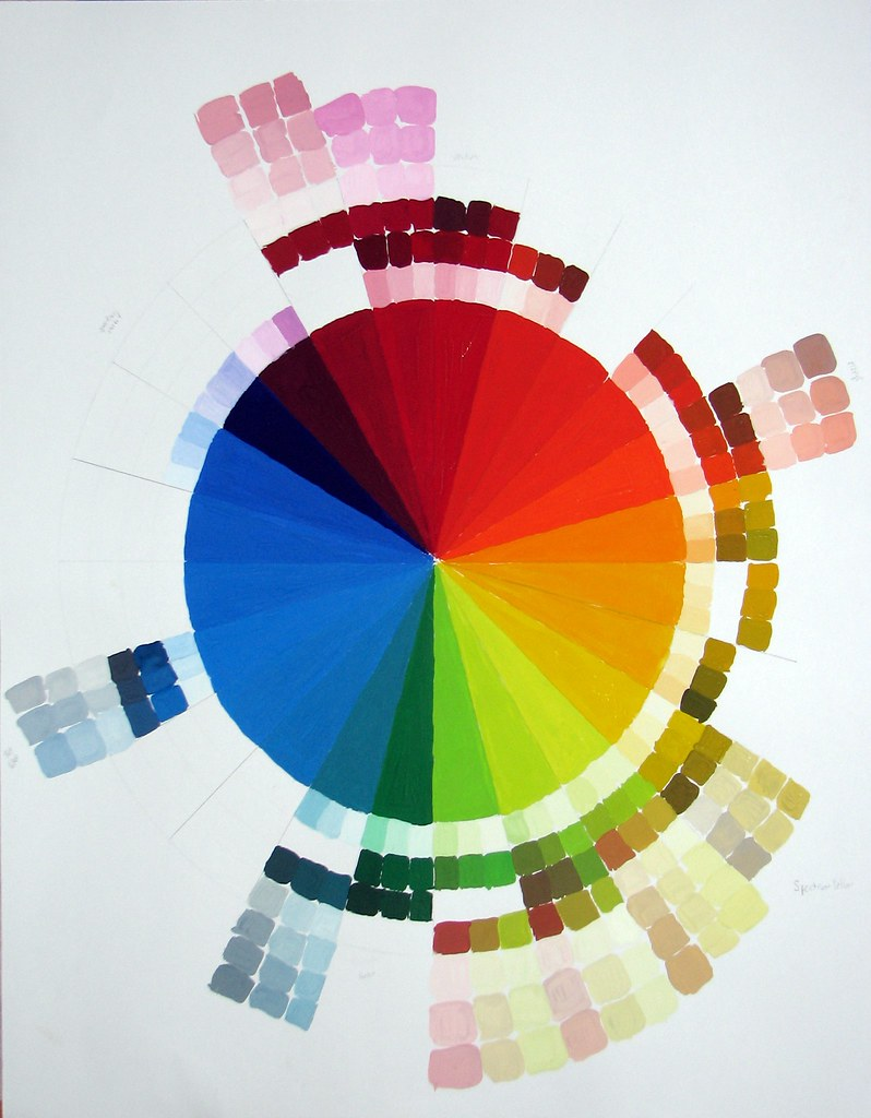 Design I Assignment 4 Color Wheel
