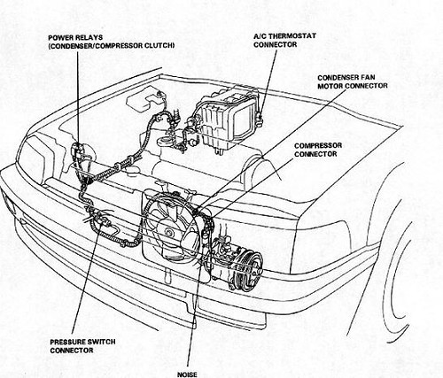 C E on Honda Accord Starter Relay Switch
