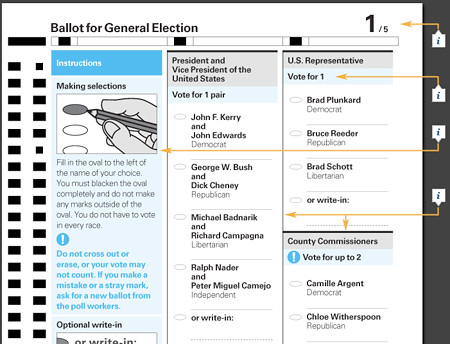 ballot for General Election 2008